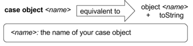 12.2_case_object
